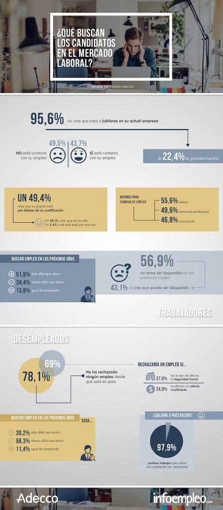 infografia Adecco