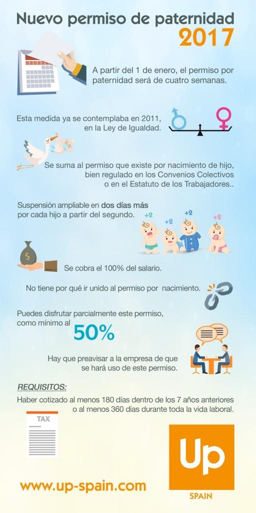 infografia-permiso-paternidad